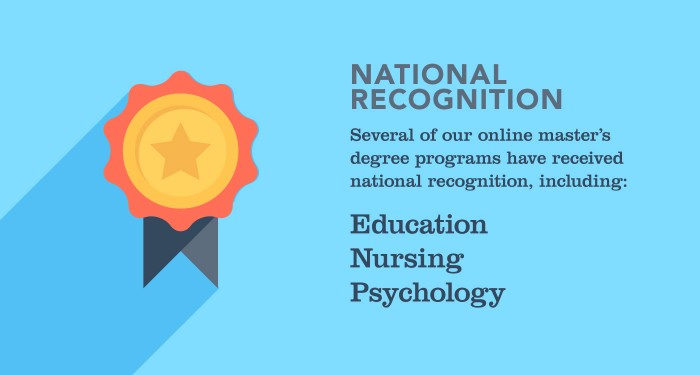 National Recognition: Several of our online master's degree programs have received national rec...