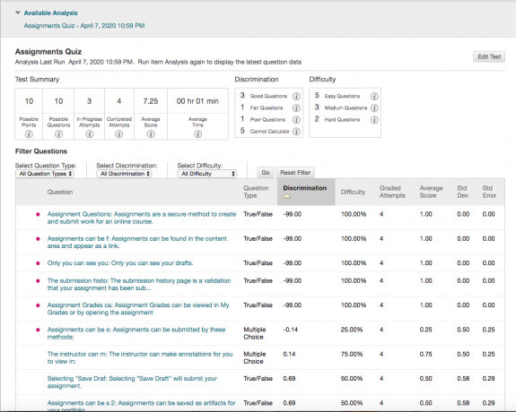 Here's a screenshot example of some of the Blackboard test data that may be available to you.